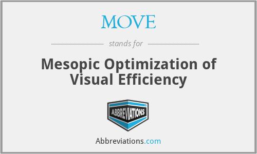 MOVE - Mesopic Optimization of Visual Efficiency