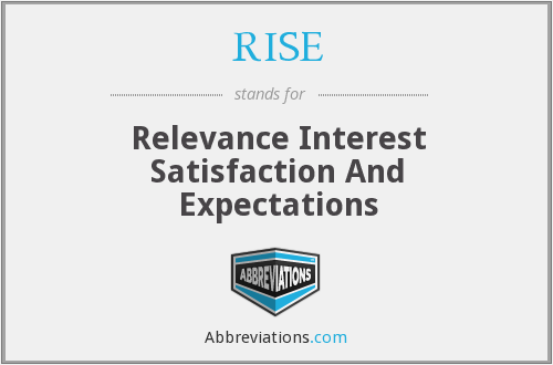 RISE - Relevance Interest Satisfaction And Expectations
