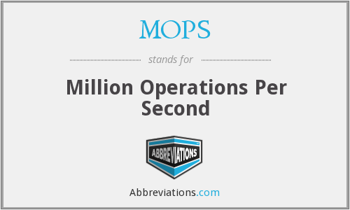 MOPS - Million Operations Per Second