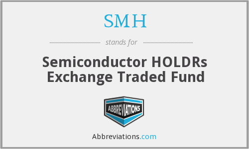 SMH - Semiconductor HOLDRs Exchange Traded Fund