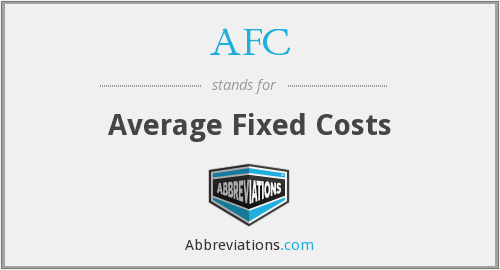 AFC - Average Fixed Costs
