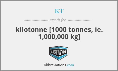 kt - kilotonne [1000 tonnes, ie. 1,000,000 kg]