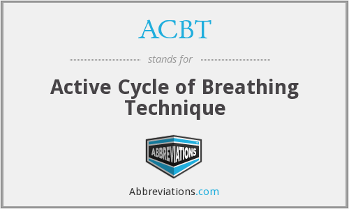 ACBT - Active Cycle of Breathing Technique