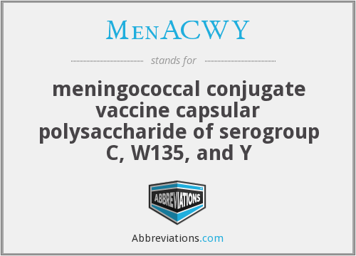 What does MENACWY stand for?