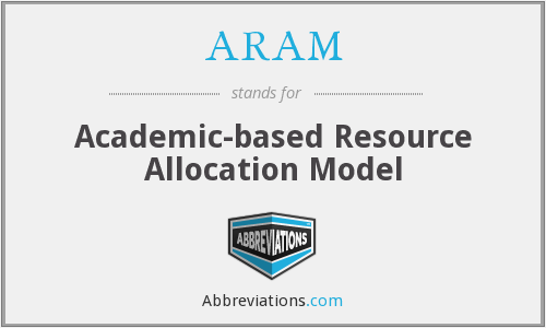 ARAM - Academic-based Resource Allocation Model