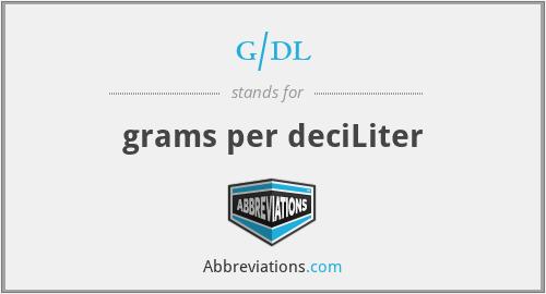 g/dl - grams per deciLiter
