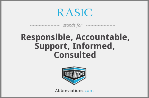 RASIC - Responsible, Accountable, Support, Informed, Consulted
