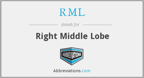RML - right middle lobe