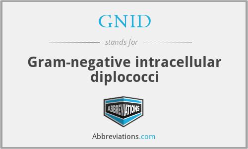GNID - Gram-negative intracellular diplococci