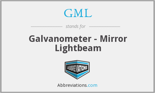 GML - Galvanometer - Mirror Lightbeam