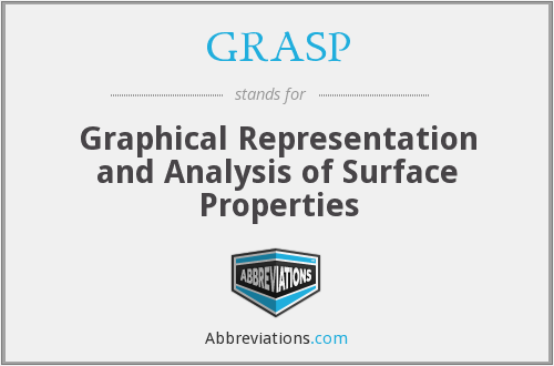 GRASP - Graphical Representation and Analysis of Surface Properties