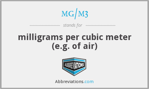 mg/m3 - milligrams per cubic meter (e.g. of air)