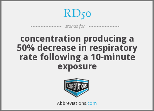 RD50 - concentration producing a 50% decrease in respiratory rate following a 10-minute exposure