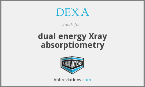 DEXA - dual energy Xray absorptiometry