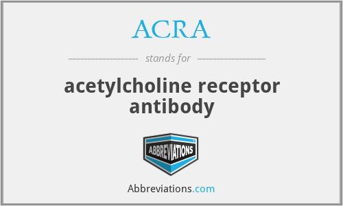 ACRA - acetylcholine receptor antibody