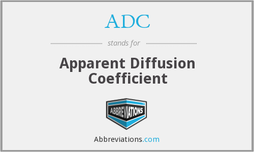 ADC - apparent diffusion coefficient