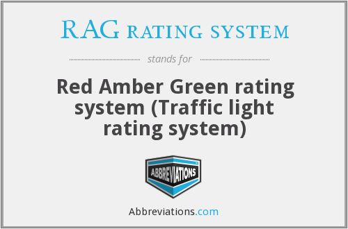 What does RAG RATING SYSTEM stand for?