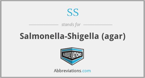 SS - Salmonella-Shigella (agar)