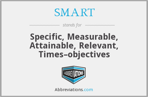 SMART - specific, measurable, attainable, relevant, times–objectives