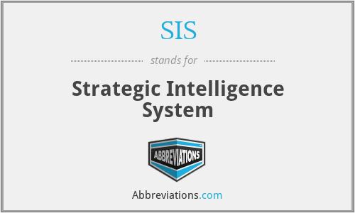 SIS - strategic intelligence system