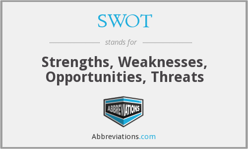 SWOT - Strengths, Weaknesses, Opportunities, Threats