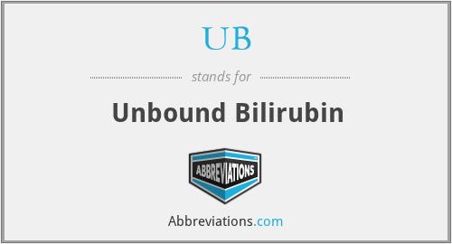 UB - unbound bilirubin