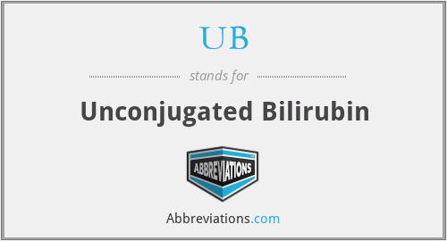 UB - unconjugated bilirubin