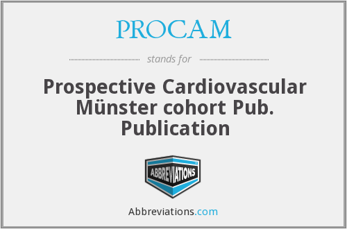 PROCAM - Prospective Cardiovascular Münster cohort Pub. Publication