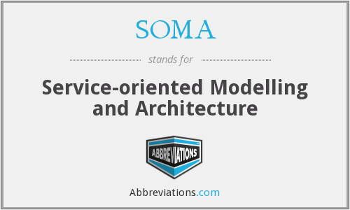 SOMA - Service-oriented Modelling and Architecture