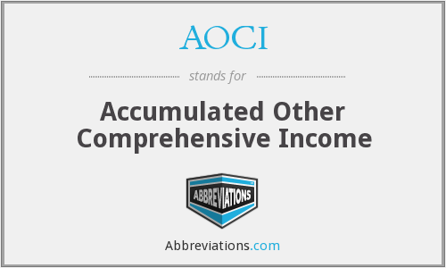 AOCI - Accumulated Other Comprehensive Income