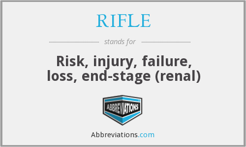 RIFLE - Risk, injury, failure, loss, end-stage (renal)