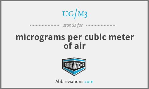ug/m3 - micrograms per cubic meter of air