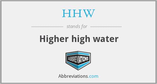 HHW - Higher high water