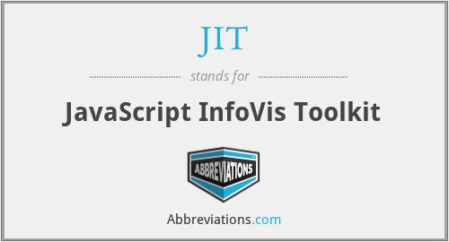 JIT - JavaScript InfoVis Toolkit