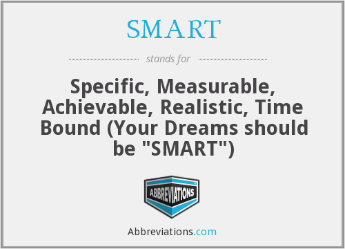 SMART - Specific, Measurable, Achievable, Realistic, Time Bound (Your Dreams should be