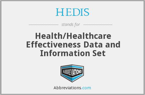 HEDIS - Health/Healthcare Effectiveness Data and Information Set
