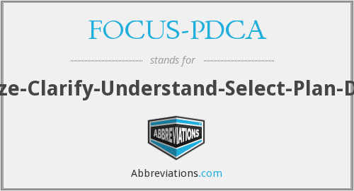 FOCUS-PDCA - Find-Organize-Clarify-Understand-Select-Plan-Do-Check-Act