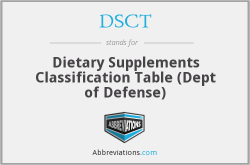 DSCT - Dietary Supplements Classification Table (Dept of Defense)
