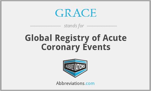 GRACE - Global Registry of Acute Coronary Events