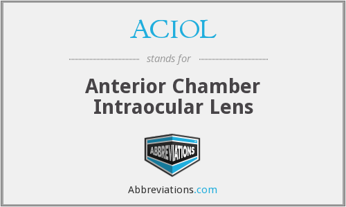 ACIOL - Anterior Chamber Intraocular Lens