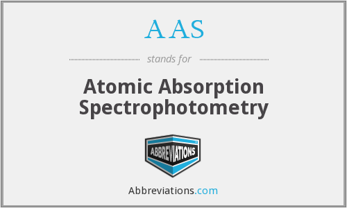AAS - Atomic Absorption Spectrophotometry