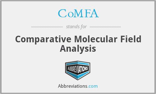 CoMFA - Comparative Molecular Field Analysis