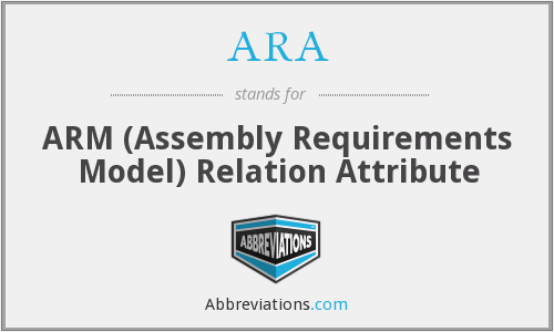 ARA - ARM (Assembly Requirements Model) Relation Attribute