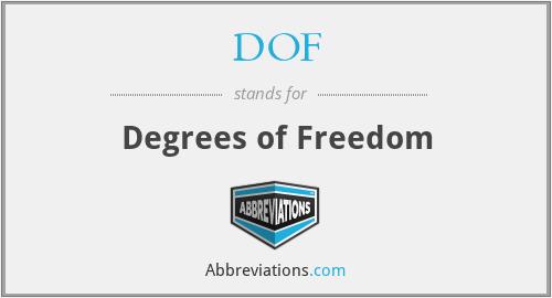 DOF - Degrees of Freedom