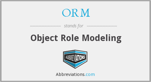 ORM - Object Role Modeling