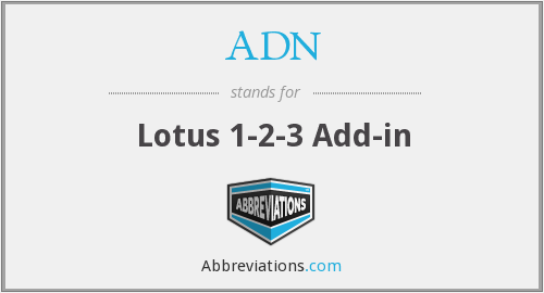ADN - Lotus 1-2-3 Add-in