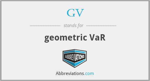 GV - geometric VaR