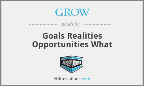 GROW - Goals Realities Opportunities What