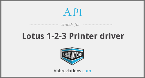 API - Lotus 1-2-3 Printer driver