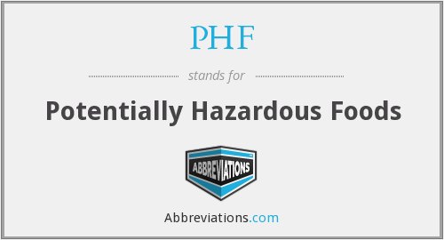 PHF - Potentially Hazardous Foods